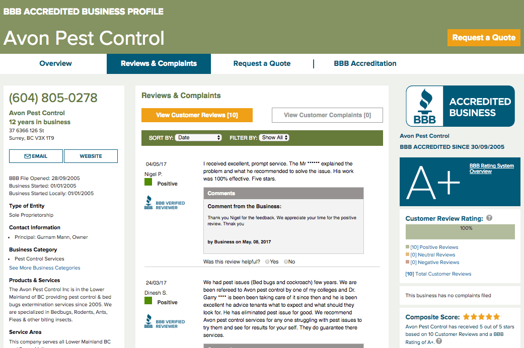 BBB Reviews of Avon Pest Control